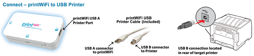 printspot connect